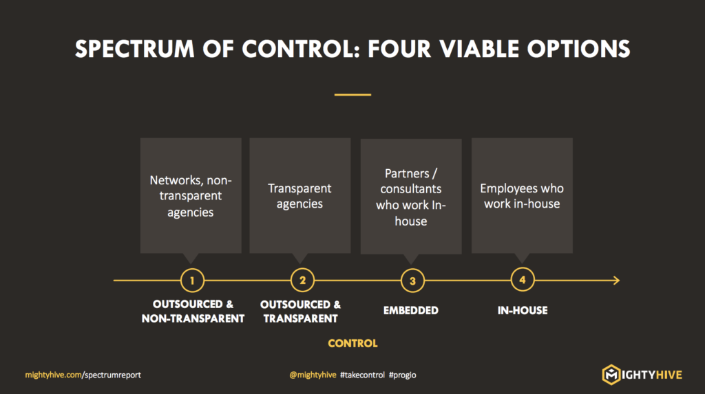 spectrum-of-control-options-1024x573.png